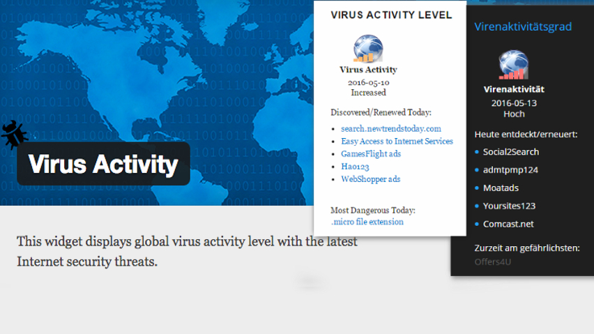 Virus activity – an exceptional plugin that adds value to your website