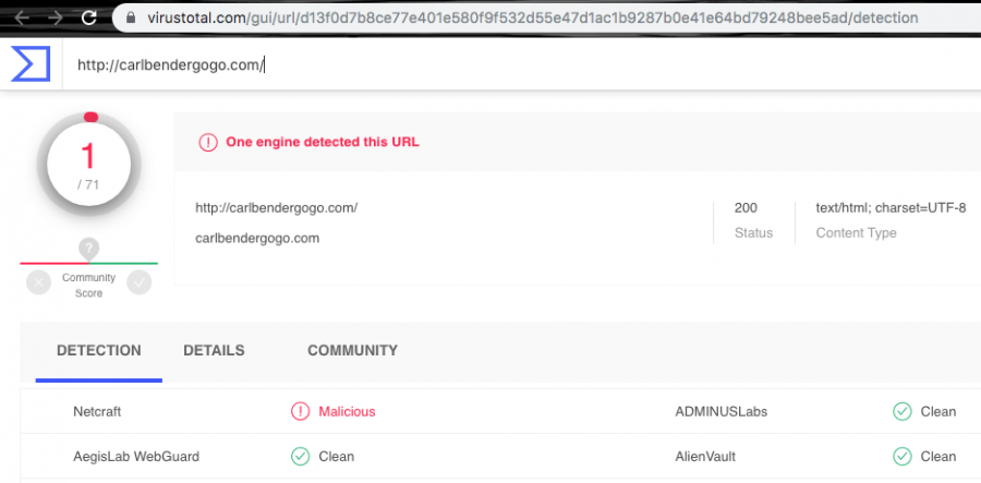 Carlbendergogo.com domain has been included in the database of Netcraft as a malicious threat